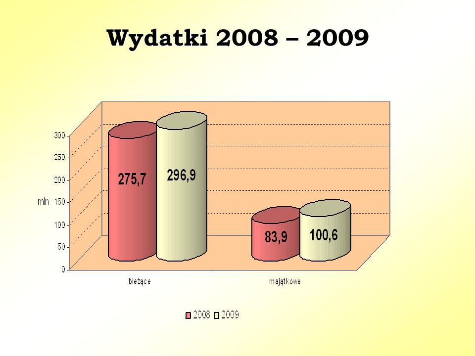 Wydatki 2008 – 2009 Wydatki 2008 – 2009