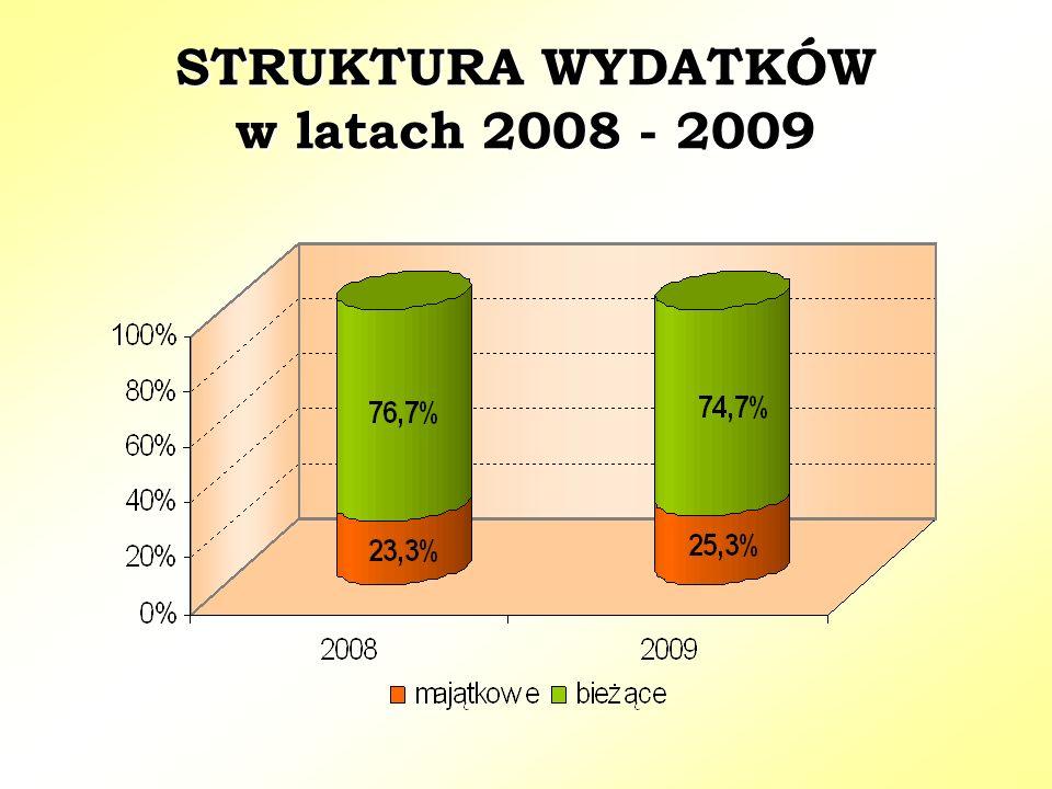 STRUKTURA WYDATKÓW w latach 2008 - 2009