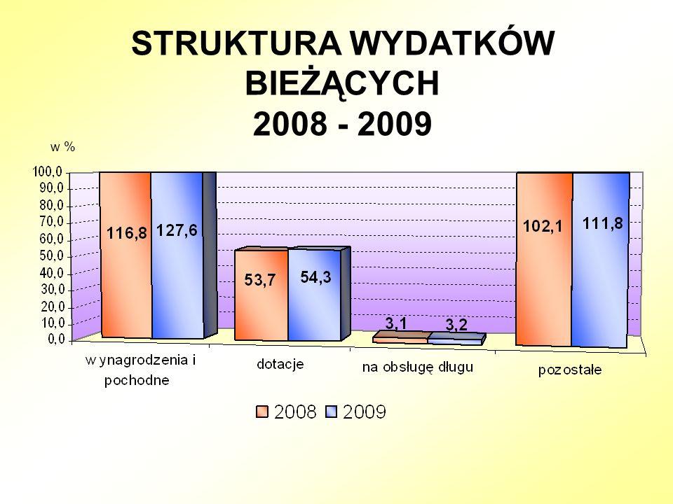 STRUKTURA WYDATKÓW BIEŻĄCYCH 2008 - 2009 w %
