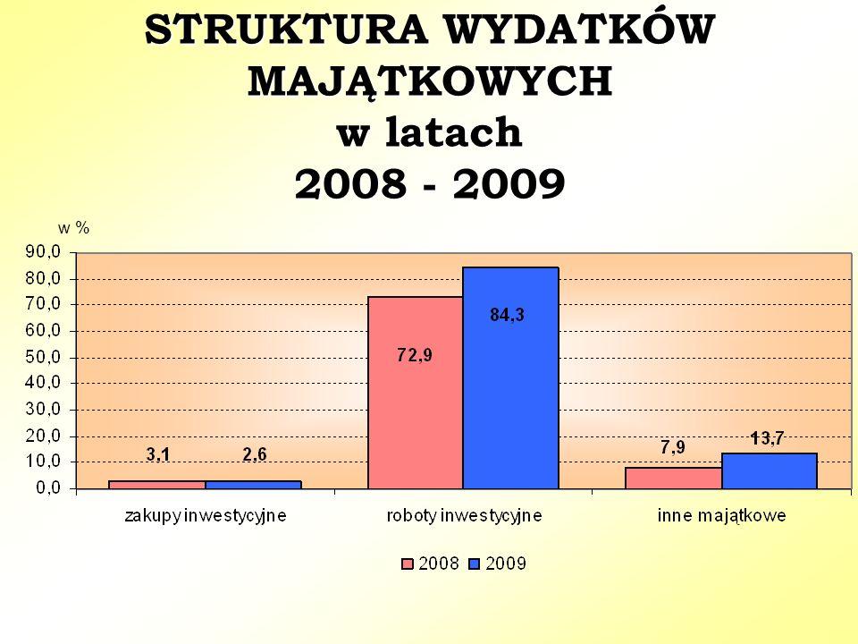 STRUKTURA WYDATKÓW MAJĄTKOWYCH w latach 2008 - 2009 w %