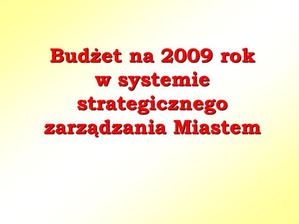Budżet na 2009 rok w systemie strategicznego zarządzania Miastem