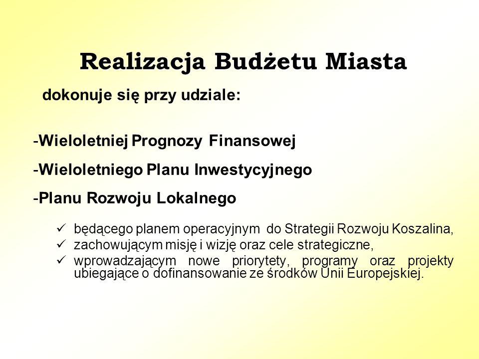 będącego planem operacyjnym do Strategii Rozwoju Koszalina, zachowującym misję i wizję oraz cele strategiczne, wprowadzającym nowe priorytety, programy oraz projekty ubiegające o dofinansowanie ze środków Unii Europejskiej.
