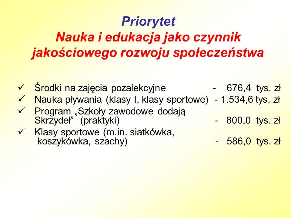 Priorytet Nauka i edukacja jako czynnik jakościowego rozwoju społeczeństwa Środki na zajęcia pozalekcyjne - 676,4 tys.