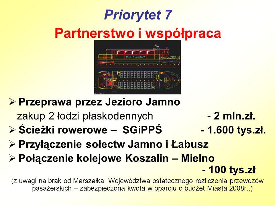 Priorytet 7 Partnerstwo i współpraca  Przeprawa przez Jezioro Jamno zakup 2 łodzi płaskodennych - 2 mln.zł.