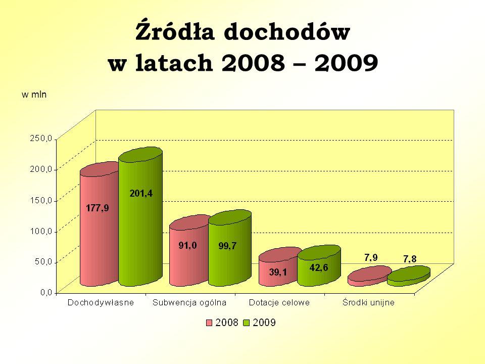 Źródła dochodów w latach 2008 – 2009 w mln