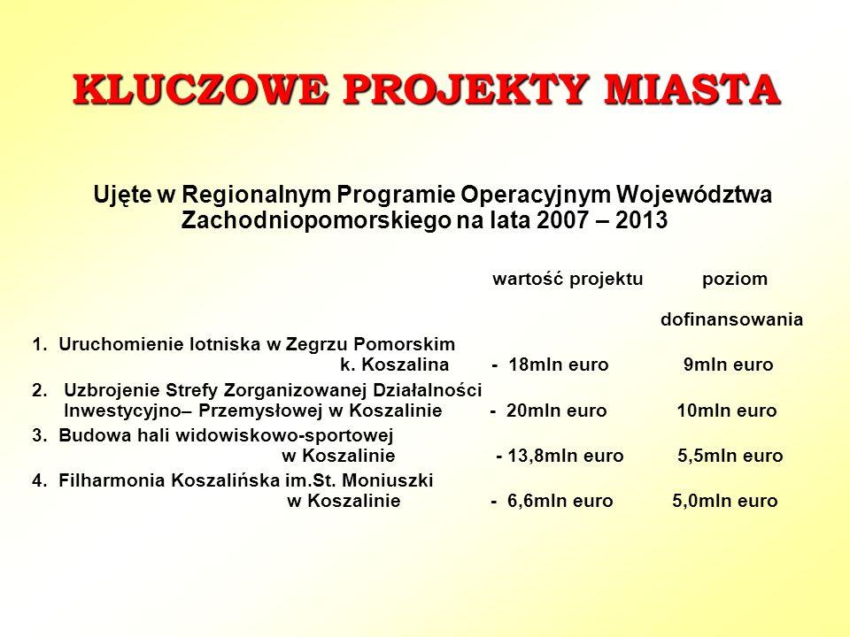 KLUCZOWE PROJEKTY MIASTA Ujęte w Regionalnym Programie Operacyjnym Województwa Zachodniopomorskiego na lata 2007 – 2013 wartość projektu poziom dofinansowania 1.
