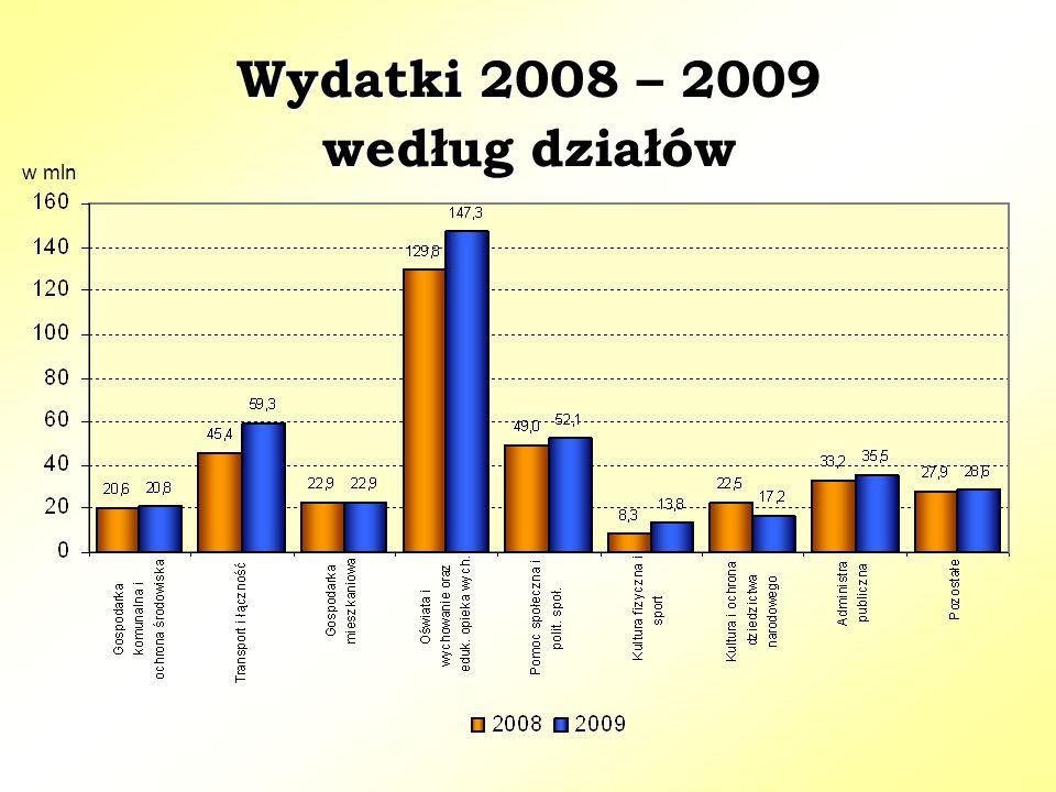 Wydatki 2008 – 2009 według działów Wydatki 2008 – 2009 według działów w mln