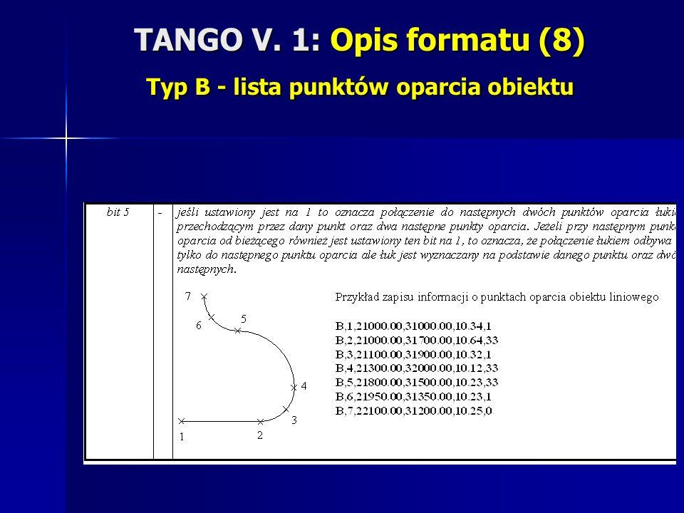 TANGO V. 1: Opis formatu (8) Typ B - lista punktów oparcia obiektu