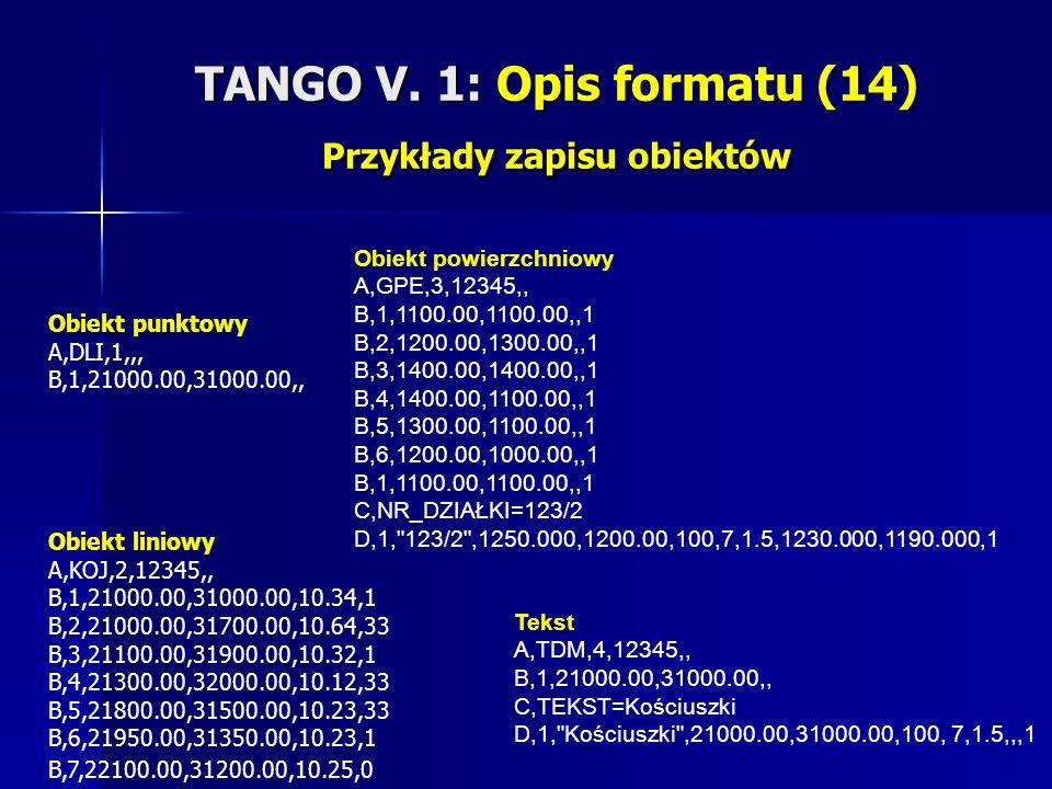 TANGO V. 1: Opis formatu (14) Przykłady zapisu obiektów Obiekt punktowy A,DLI,1,,, B,1,21000.00,31000.00,, Obiekt liniowy A,KOJ,2,12345,, B,1,21000.00