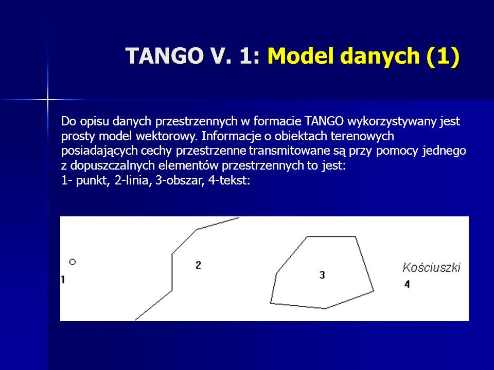 TANGO V. 1: Model danych (1) Do opisu danych przestrzennych w formacie TANGO wykorzystywany jest prosty model wektorowy. Informacje o obiektach tereno
