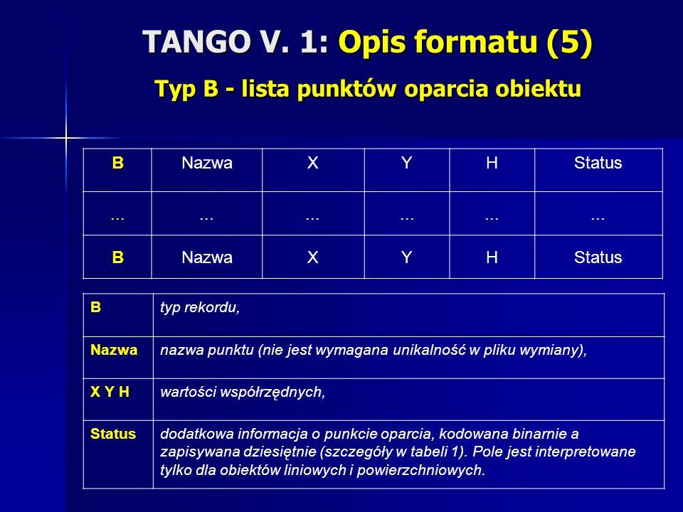 TANGO V. 1: Opis formatu (5) Typ B - lista punktów oparcia obiektu BNazwaXYHStatus... BNazwaXYHStatus Btyp rekordu, Nazwanazwa punktu (nie jest wymaga