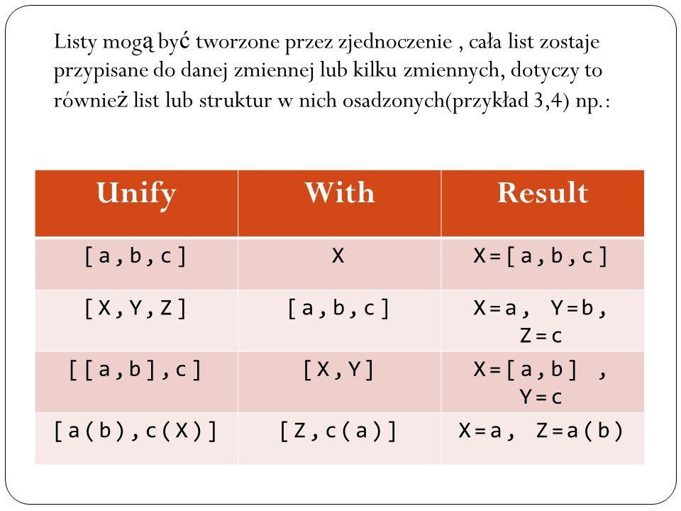 Listy mog ą by ć tworzone przez zjednoczenie, cała list zostaje przypisane do danej zmiennej lub kilku zmiennych, dotyczy to równie ż list lub struktur w nich osadzonych(przykład 3,4) np.: UnifyWithResult [a,b,c]XX=[a,b,c] [X,Y,Z][a,b,c]X=a, Y=b, Z=c [[a,b],c][X,Y]X=[a,b], Y=c [a(b),c(X)][Z,c(a)]X=a, Z=a(b)
