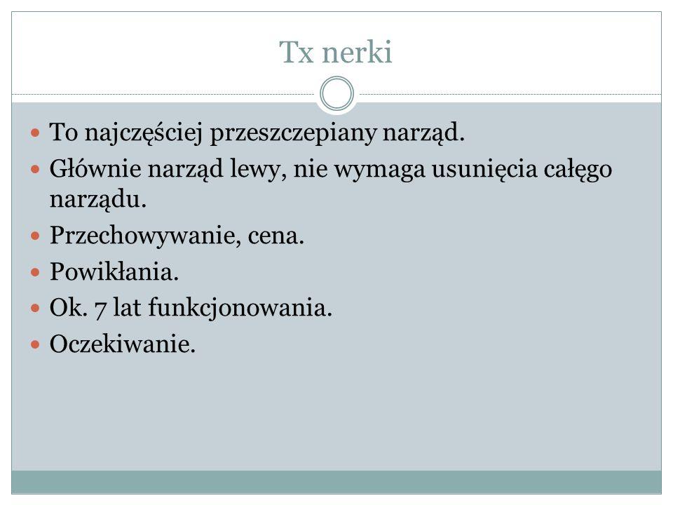 Tx nerki To najczęściej przeszczepiany narząd.