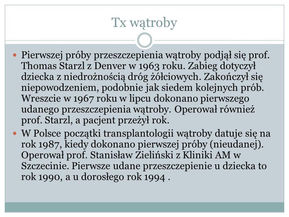 Tx wątroby Pierwszej próby przeszczepienia wątroby podjął się prof.