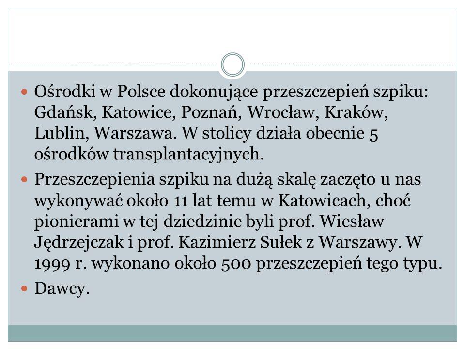 Ośrodki w Polsce dokonujące przeszczepień szpiku: Gdańsk, Katowice, Poznań, Wrocław, Kraków, Lublin, Warszawa. W stolicy działa obecnie 5 ośrodków tra