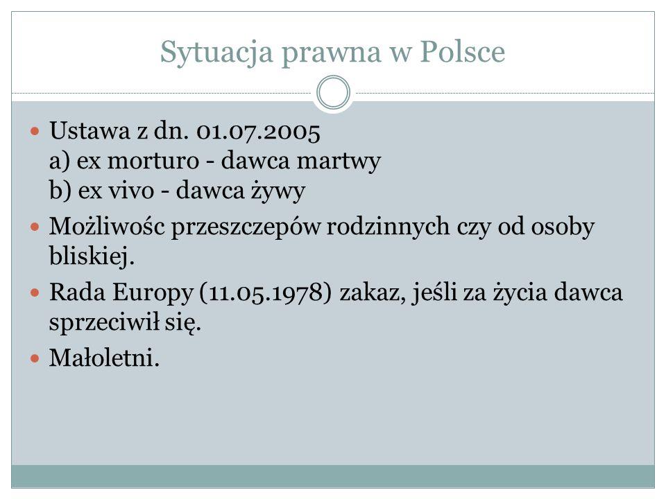 Sytuacja prawna w Polsce Ustawa z dn. 01.07.2005 a) ex morturo - dawca martwy b) ex vivo - dawca żywy Możliwośc przeszczepów rodzinnych czy od osoby b