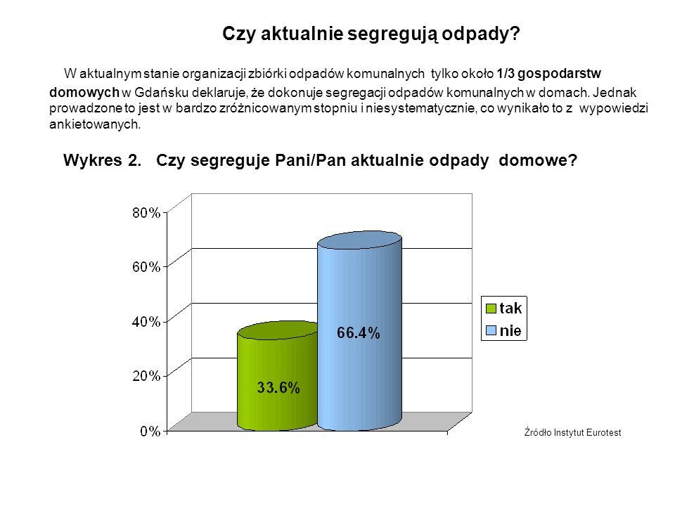 Argumenty motywujące mieszkańców do zaakceptowania nowego systemu zbiórki odpadów komunalnych.