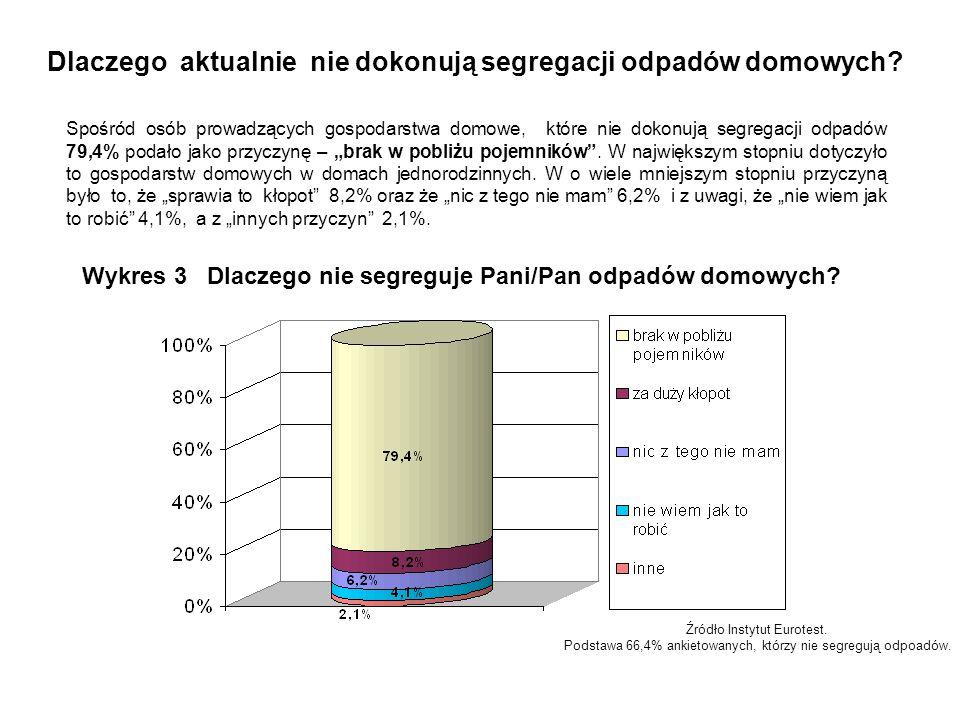 Deklaracje dokonywania segregacji odpadów domowych w przypadku powstania nowego systemu.