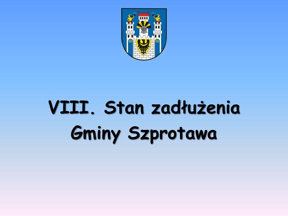 VIII. Stan zadłużenia Gminy Szprotawa