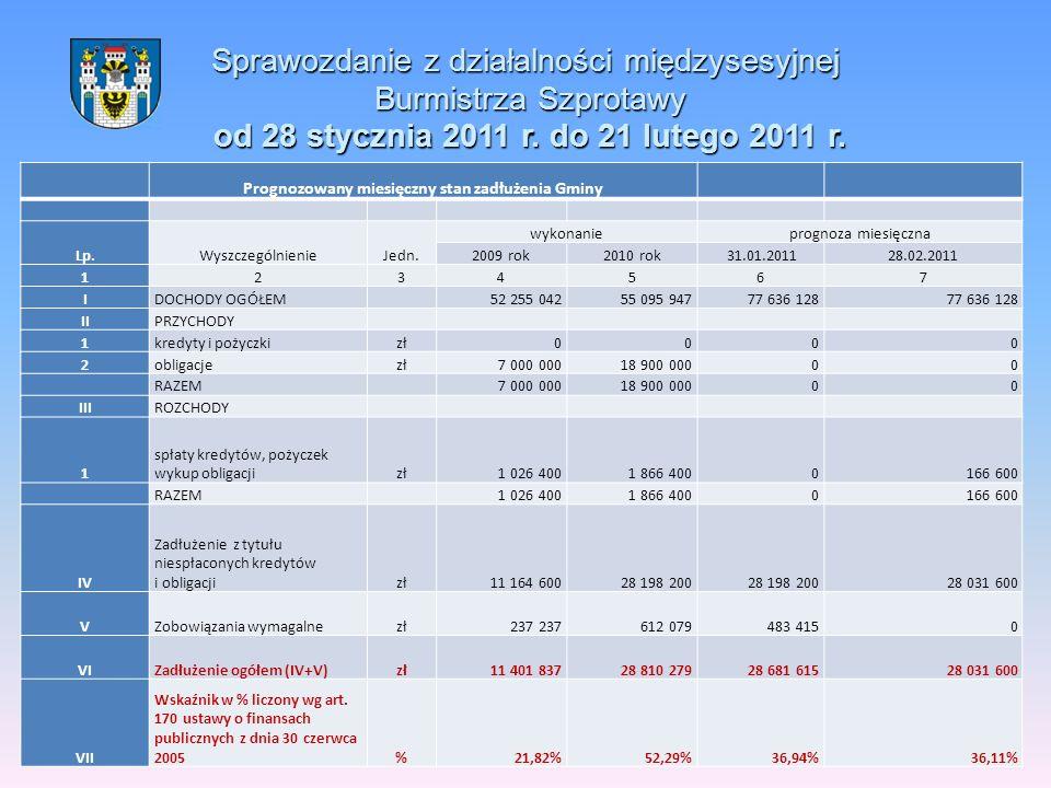 Sprawozdanie z działalności międzysesyjnej Burmistrza Szprotawy od 28 stycznia 2011 r. do 21 lutego 2011 r. Prognozowany miesięczny stan zadłużenia Gm
