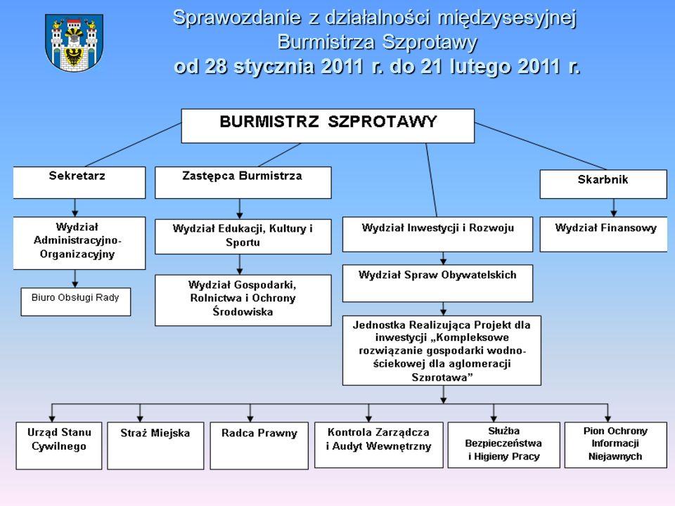 Sprawozdanie z działalności międzysesyjnej Burmistrza Szprotawy od 28 stycznia 2011 r. do 21 lutego 2011 r.