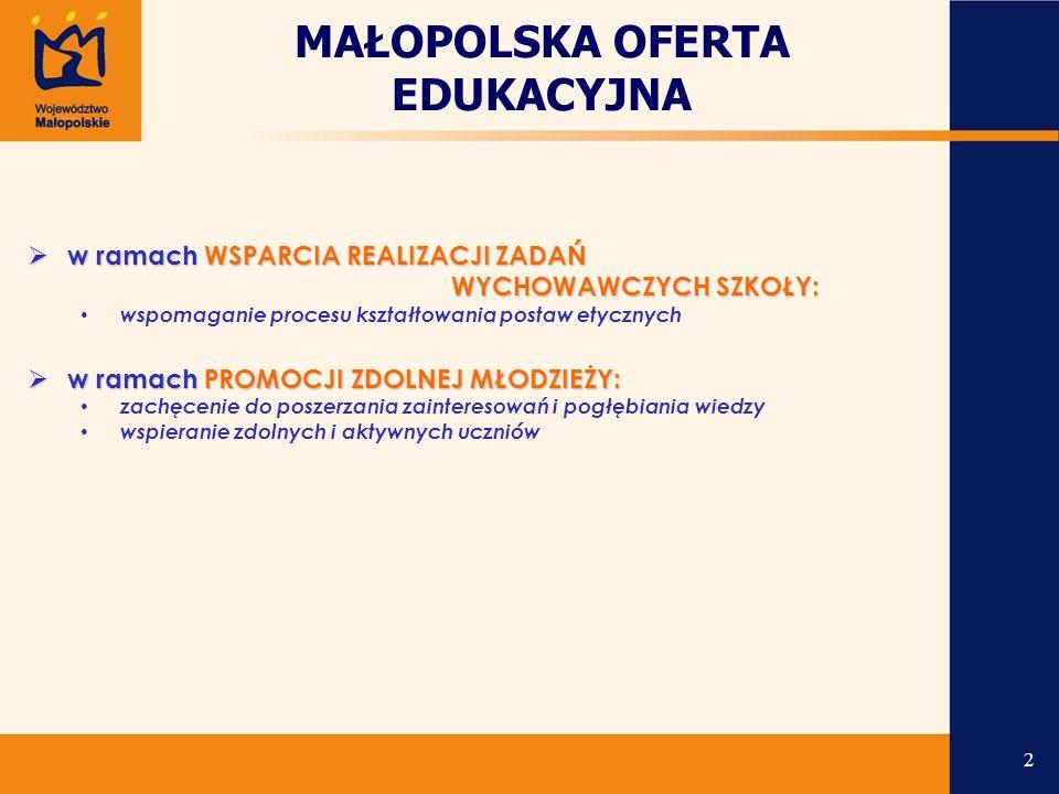 """3 """"MIEĆ WYOBRAŹNIĘ MIŁOSIERDZIA małopolski projekt przygotowujący uczniów gimnazjów i szkół ponadgimnazjalnych do niesienia pomocy potrzebującym """"PRZED-SZKOLNE WYCHOWANIE DO WARTOŚCI """"WSPIERANIE PROJEKTÓW I PRZEDSIĘWZIĘĆ EDUKACYJNO - WYCHOWAWCZYCH MAŁOPOLSKICH SZKÓŁ W 2009 ROKU """"REGIONALNY PROGRAM STYPENDIALNY """"W.W."""