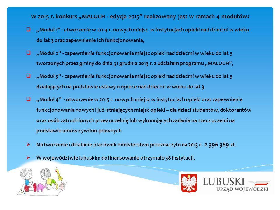 """W 2015 r. konkurs """"MALUCH - edycja 2015"""" realizowany jest w ramach 4 modułów:  """"Moduł 1"""" - utworzenie w 2014 r. nowych miejsc w instytucjach opieki n"""