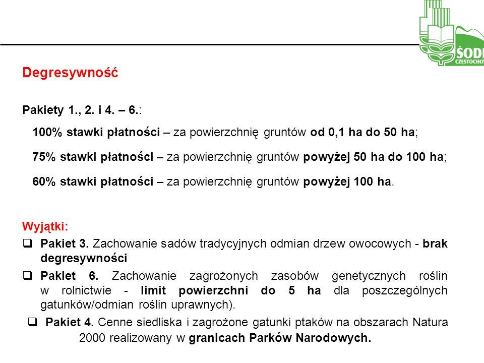 Degresywność Pakiety 1., 2. i 4.