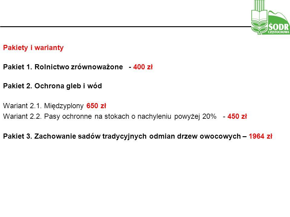 Pakiety i warianty Pakiet 1. Rolnictwo zrównoważone - 400 zł Pakiet 2.