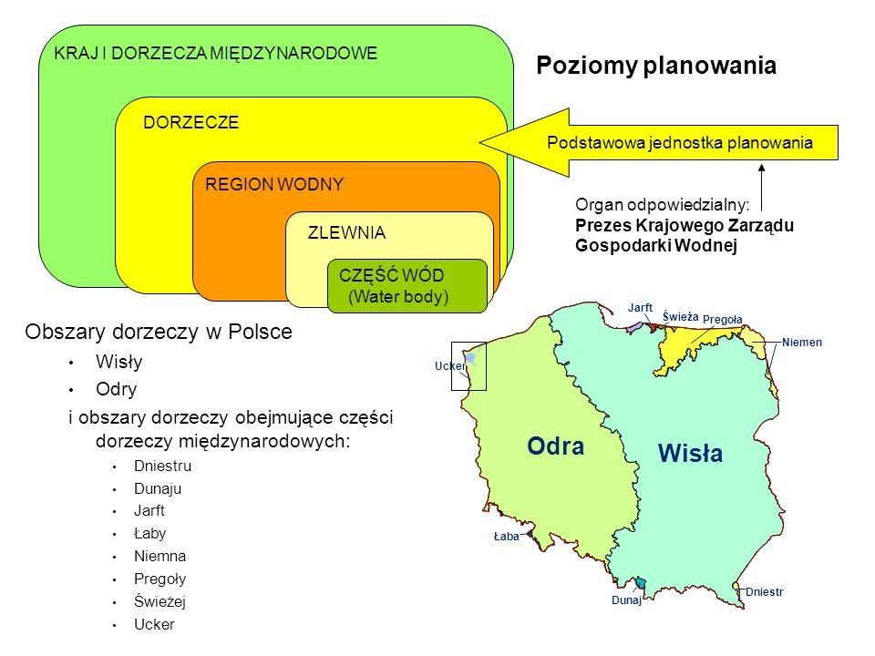 KRAJ I DORZECZA MIĘDZYNARODOWE Poziomy planowania DORZECZE REGION WODNY ZLEWNIA CZĘŚĆ WÓD (Water body) Obszary dorzeczy w Polsce Wisły Odry i obszary