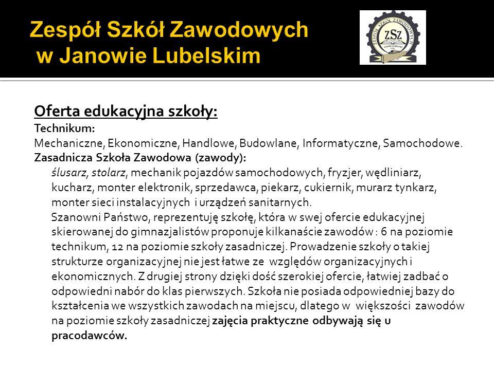 Oferta edukacyjna szkoły: Technikum: Mechaniczne, Ekonomiczne, Handlowe, Budowlane, Informatyczne, Samochodowe.
