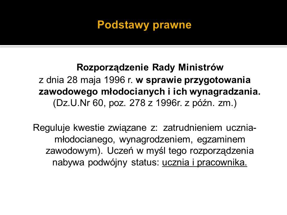 Rozporządzenie Rady Ministrów z dnia 28 maja 1996 r.