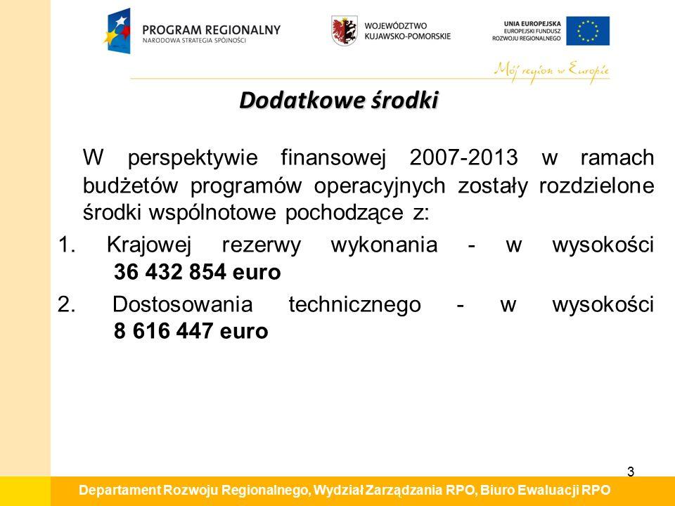 Departament Rozwoju Regionalnego, Wydział Zarządzania RPO, Biuro Ewaluacji RPO W perspektywie finansowej 2007-2013 w ramach budżetów programów operacyjnych zostały rozdzielone środki wspólnotowe pochodzące z: 1.