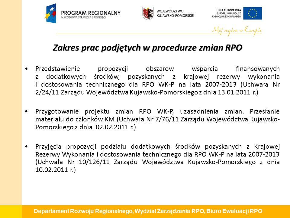 Departament Rozwoju Regionalnego, Wydział Zarządzania RPO, Biuro Ewaluacji RPO Zakres prac podjętych w procedurze zmian RPO Przedstawienie propozycji