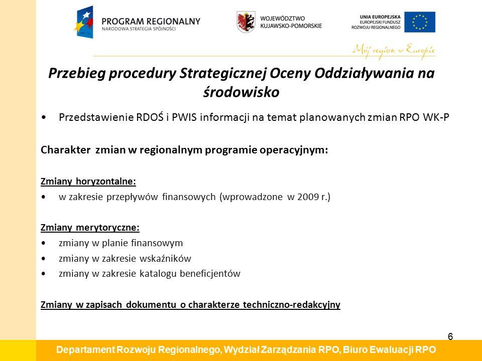 Departament Rozwoju Regionalnego, Wydział Zarządzania RPO, Biuro Ewaluacji RPO Przedstawienie RDOŚ i PWIS informacji na temat planowanych zmian RPO WK