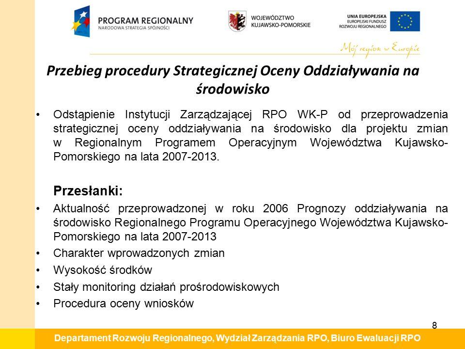 Departament Rozwoju Regionalnego, Wydział Zarządzania RPO, Biuro Ewaluacji RPO Konsultacje społeczne zmian zapisów Regionalnego Programu Operacyjnego Województwa Kujawsko- Pomorskiego na lata 2007-2013 (od 14 lutego 2011r.