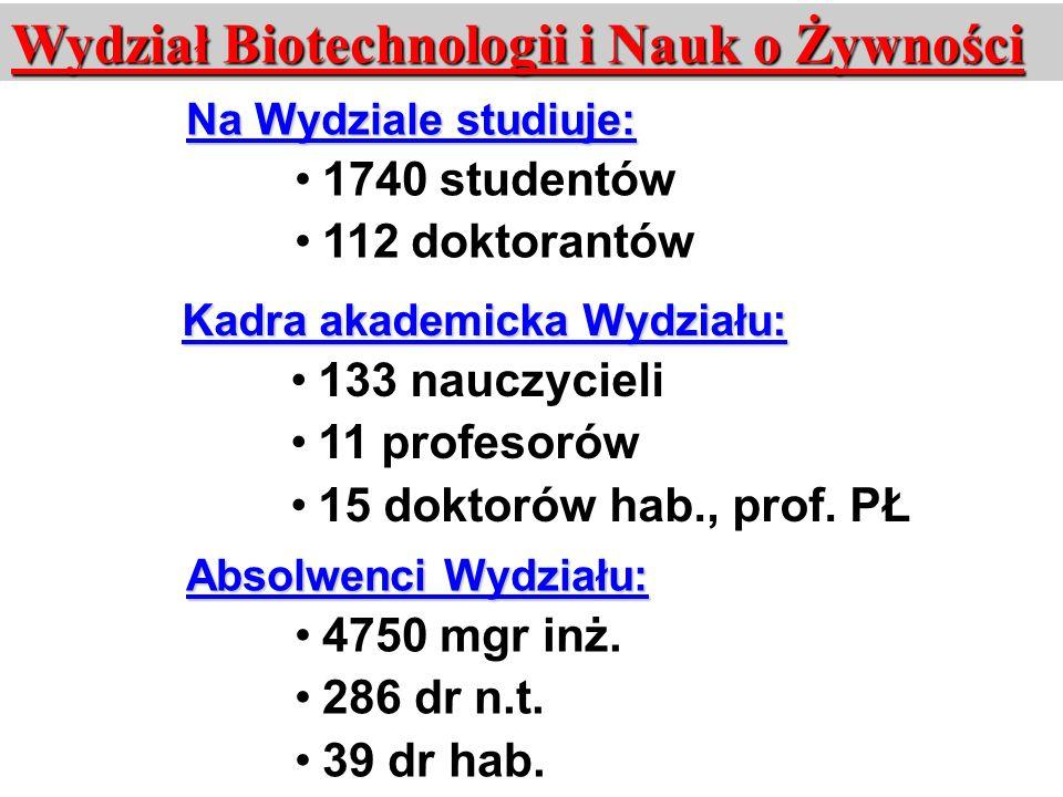 Wydział Biotechnologii i Nauk o Żywności Na Wydziale studiuje: 1740 studentów 112 doktorantów Kadra akademicka Wydziału: 133 nauczycieli 11 profesorów 15 doktorów hab., prof.
