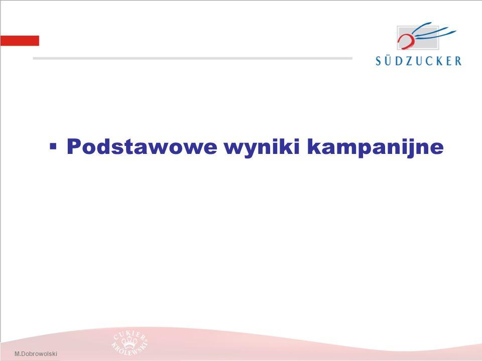 M.Dobrowolski  Podstawowe wyniki kampanijne