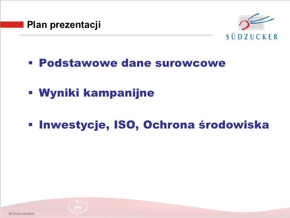 M.Dobrowolski Plan prezentacji  Podstawowe dane surowcowe  Wyniki kampanijne  Inwestycje, ISO, Ochrona środowiska