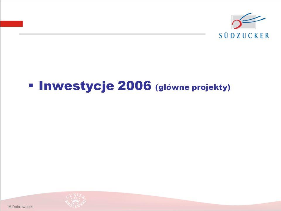 M.Dobrowolski  Inwestycje 2006 (główne projekty)