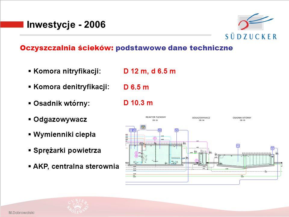 M.Dobrowolski Inwestycje - 2006 Oczyszczalnia ścieków: podstawowe dane techniczne  Komora nitryfikacji:  Komora denitryfikacji:  Odgazowywacz  Osadnik wtórny:  Wymienniki ciepła  Sprężarki powietrza D 12 m, d 6.5 m D 6.5 m D 10.3 m  AKP, centralna sterownia