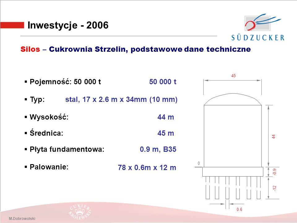 M.Dobrowolski Inwestycje - 2006 Silos – Cukrownia Strzelin, podstawowe dane techniczne  Pojemność: 50 000 t  Typ:  Wysokość:  Średnica: 44 45 -0.9 0  Płyta fundamentowa:0.9 m, B35 45 m 44 m stal, 17 x 2.6 m x 34mm (10 mm) 50 000 t  Palowanie: 78 x 0.6m x 12 m -12 0.6