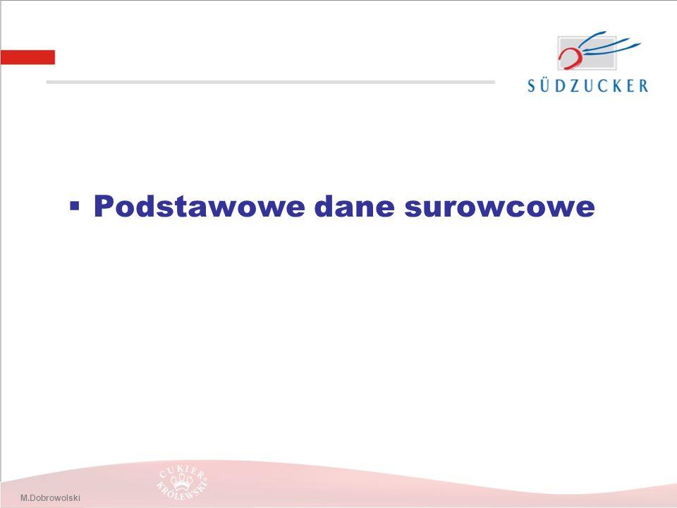 M.Dobrowolski Zużycie energii [kWh/t.B] RC - Raciborz SR - Strzelin SW - Swidnica WW - Wroclaw WL - Wroblin RO - Ropczyce SY - Strzyzow CE - Cerekiew CH - Chybie OT - Otmuchow 20.3 17.4