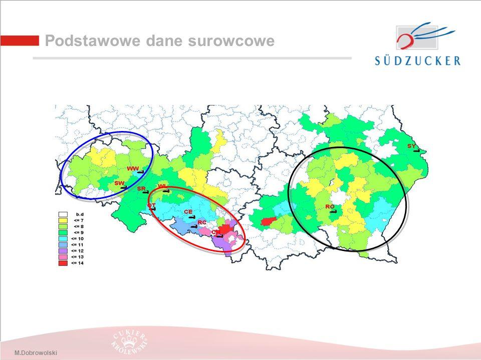 M.Dobrowolski Dziekuję za uwagę Maciej Dobrowolski Suedzucker Polska