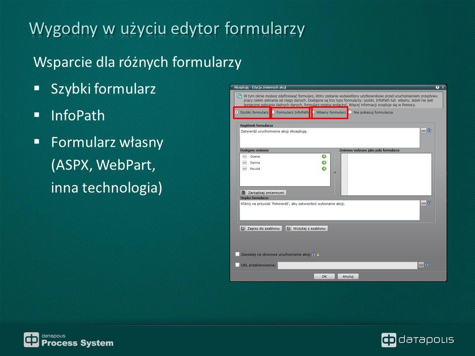 Wsparcie dla różnych formularzy  Szybki formularz  InfoPath  Formularz własny (ASPX, WebPart, inna technologia)