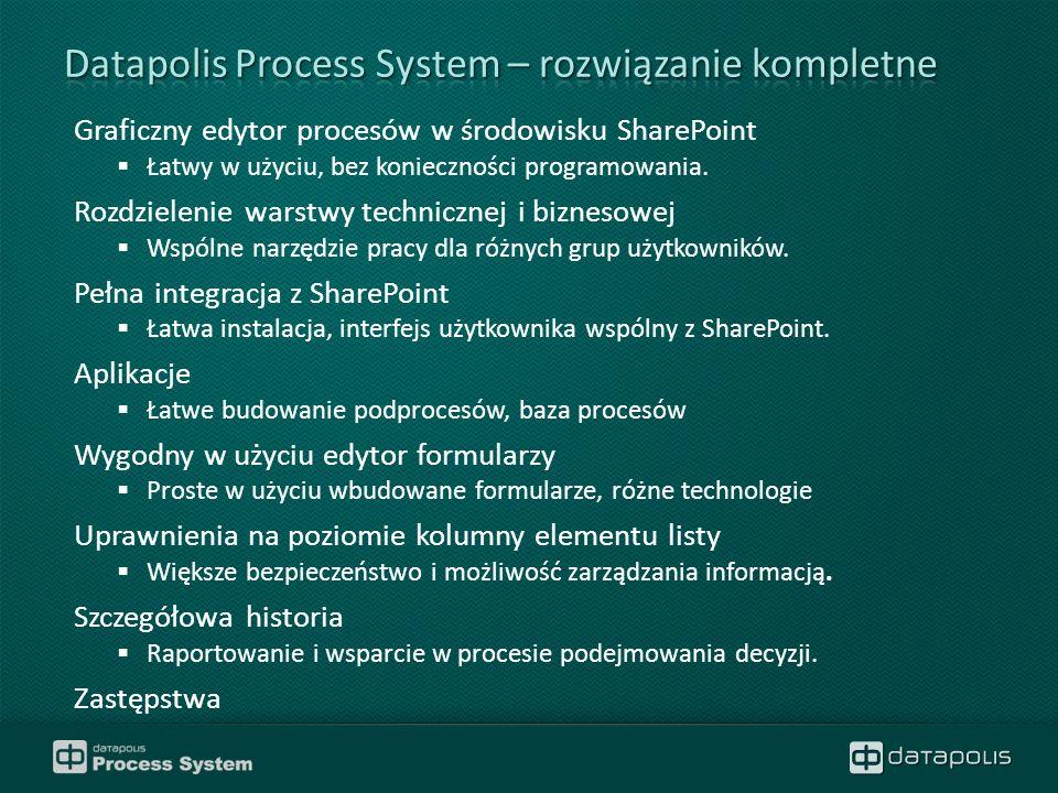 Graficzny edytor procesów w środowisku SharePoint  Łatwy w użyciu, bez konieczności programowania.
