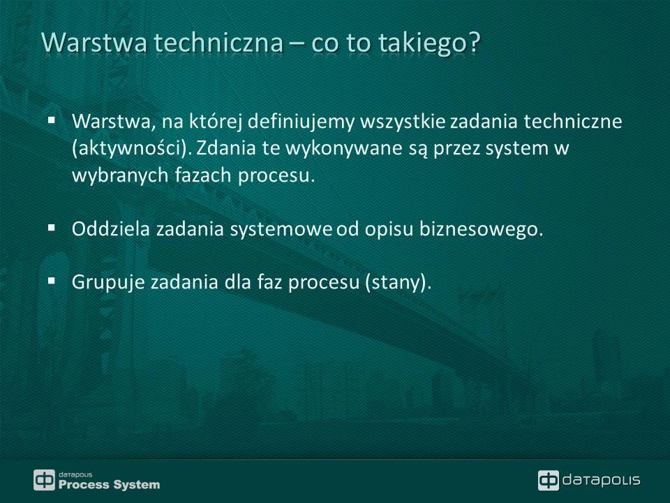  Warstwa, na której definiujemy wszystkie zadania techniczne (aktywności).