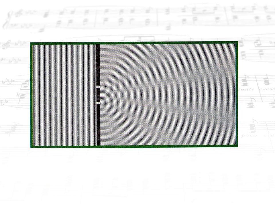 """Czym większy stosunek odległości źródeł drgań od siebie do długości fali, tym trudniej jest """"zapanować nad falą."""