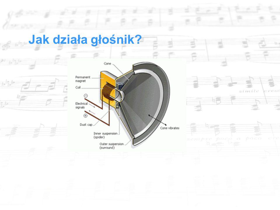 Jak działa głośnik