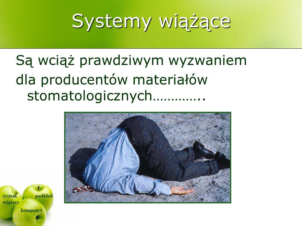 system wiążący kompozyt podkład Systemy wiążące Są wciąż prawdziwym wyzwaniem dla producentów materiałów stomatologicznych…………..